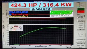 dyno-readout-as0012-aussiespeed